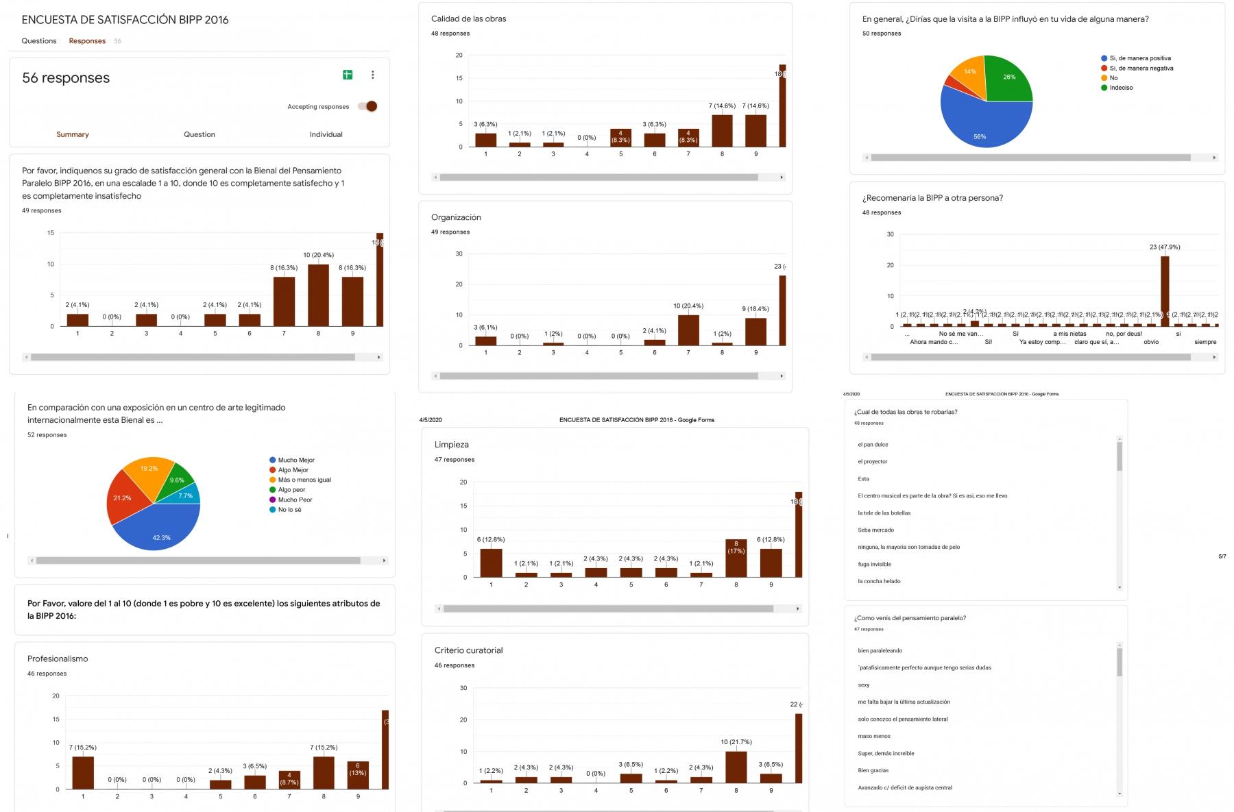 ENCUESTA-DE-SATISFACCIÓN-BIPP-2016-Google-Forms-2